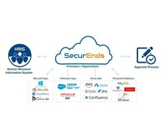 Employee Onboarding & Offboarding is a big hassle. SecurEnds can automate the process for you.