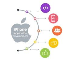 Cost-Efficient iOS App Development Company - Mobile Appscoder