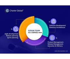 Scrum Team as a Service — A Faster and More Successful Approach to Software Development