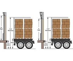 Choose the Best standard loading dock height services in Baltimore.