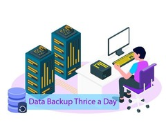 Instance Backup with One Click Restore for Any Past Backup