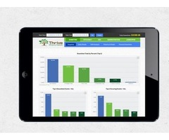 Best Equipment Downtime Analysis   Downtime Tracking software : Thrive