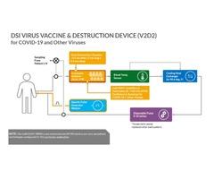 Virus Vaccine & Destruction Device (V2D2)