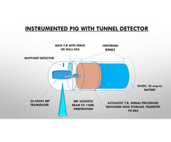 Tunnel Detection