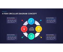 CircularFlowDiagram