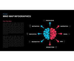 Mind Map PowerPoint Template | free-classifieds-usa.com
