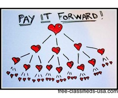 How Pay It Forward Works