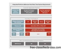 RTX64 and RTX: Transform your Windows into an RTOS | free-classifieds-usa.com