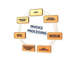 Low Cost Invoice Processing Services For SMEs