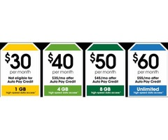 4gb each, no hidden fees, reliable service, 5 line all for $100