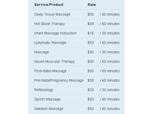 Massage Therapy | free-classifieds-usa.com