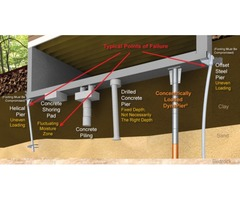 Repair Your Home's Foundation For its Longlasting Life With Rock Structure Repair