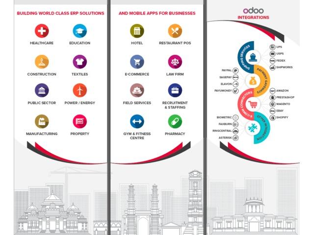 Odoo ERP | Hire Odoo developer | Odoo services | Open source